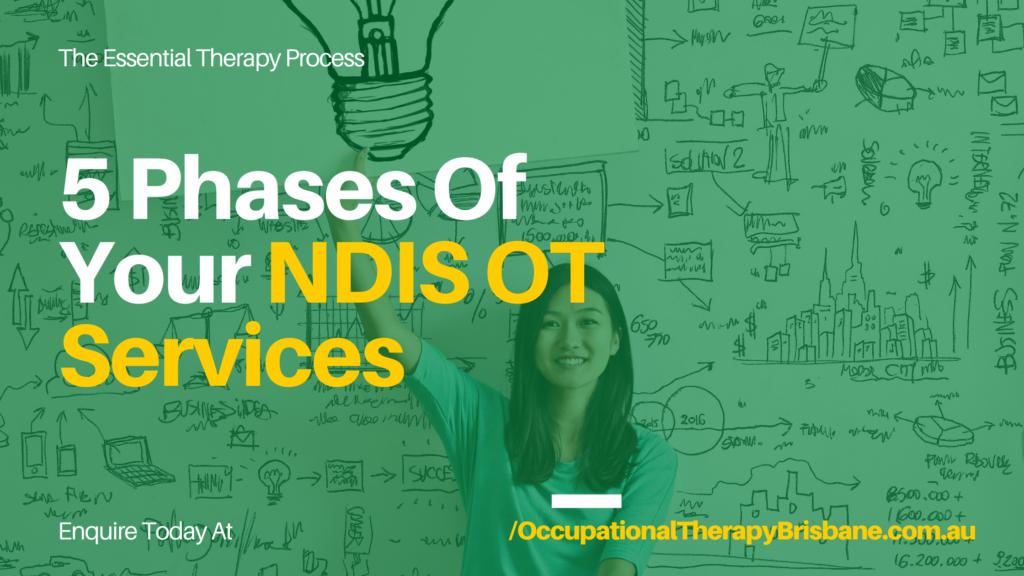 How does an NDIS OT help( 5 steps)